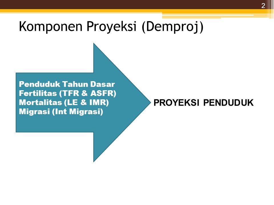 Komponen Proyeksi (Demproj)