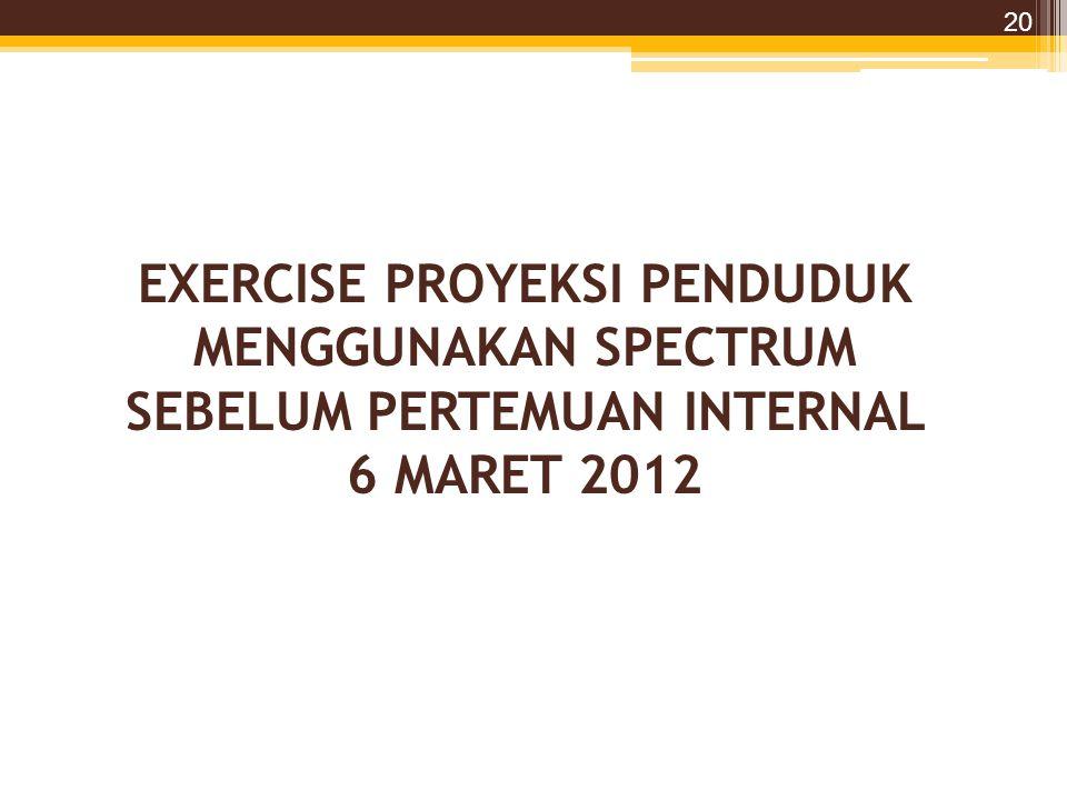 EXERCISE PROYEKSI PENDUDUK MENGGUNAKAN SPECTRUM SEBELUM PERTEMUAN INTERNAL 6 MARET 2012