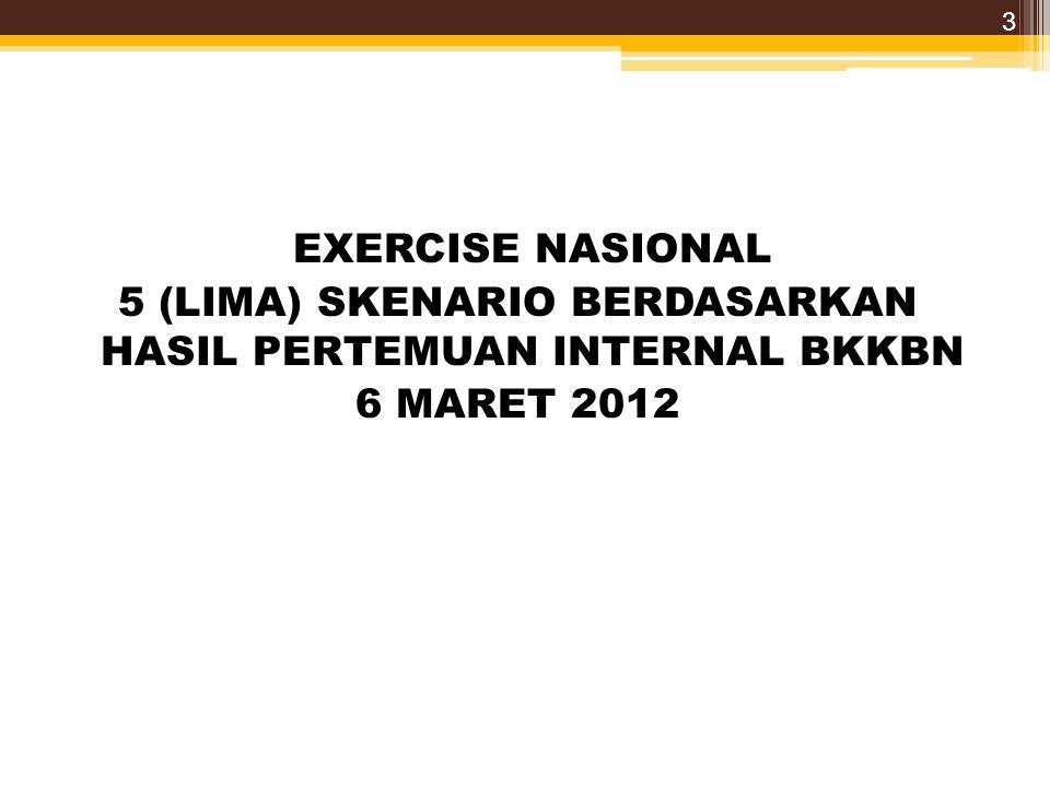 EXERCISE NASIONAL 5 (LIMA) SKENARIO BERDASARKAN HASIL PERTEMUAN INTERNAL BKKBN 6 MARET 2012