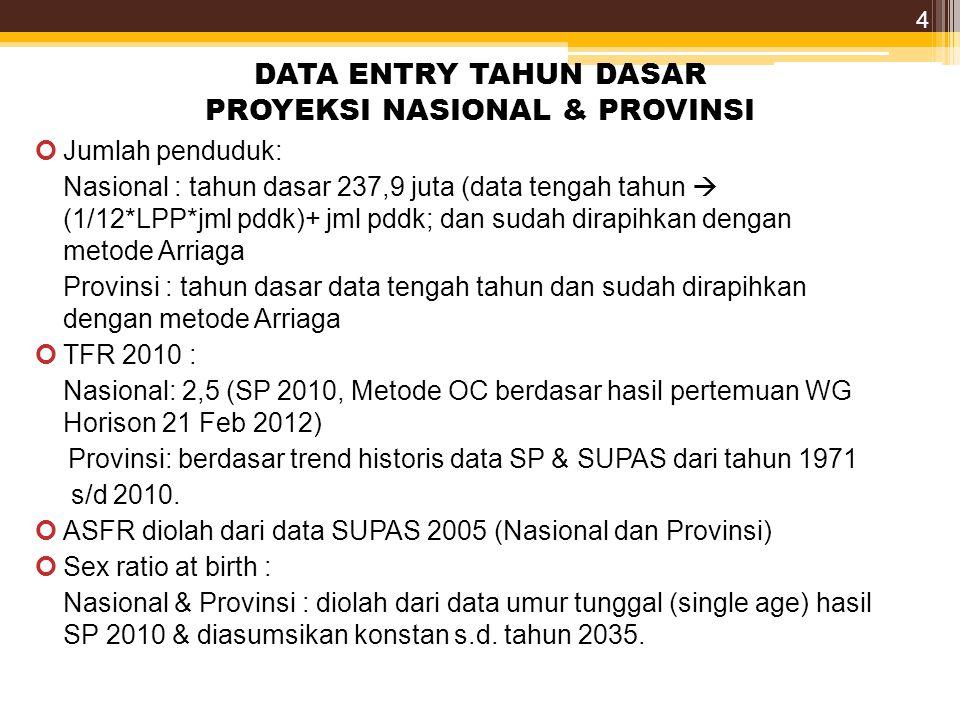 DATA ENTRY TAHUN DASAR PROYEKSI NASIONAL & PROVINSI