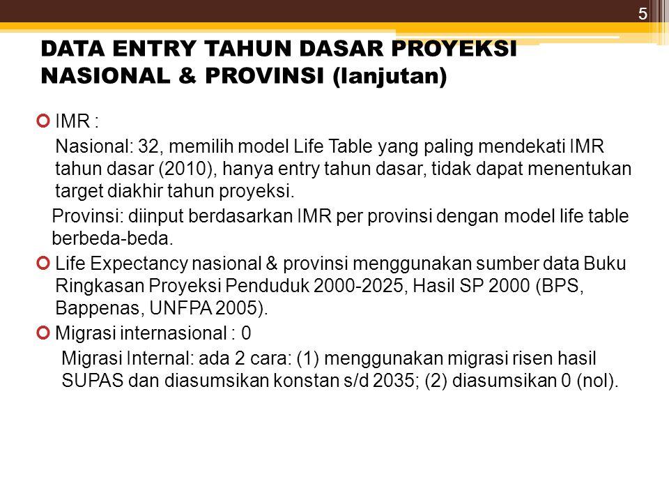 DATA ENTRY TAHUN DASAR PROYEKSI NASIONAL & PROVINSI (lanjutan)