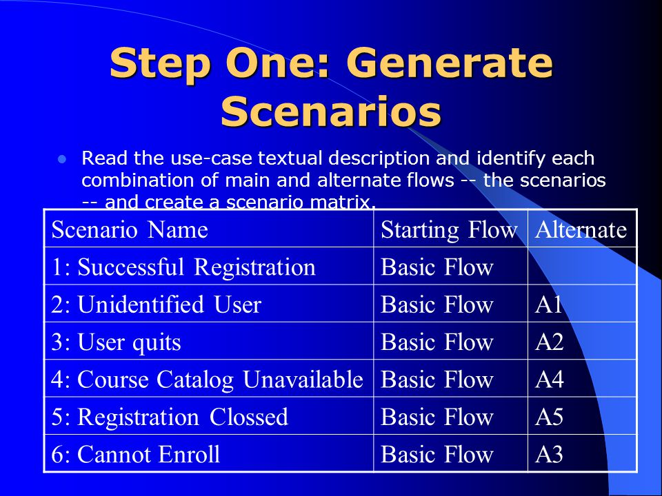 Step One: Generate Scenarios