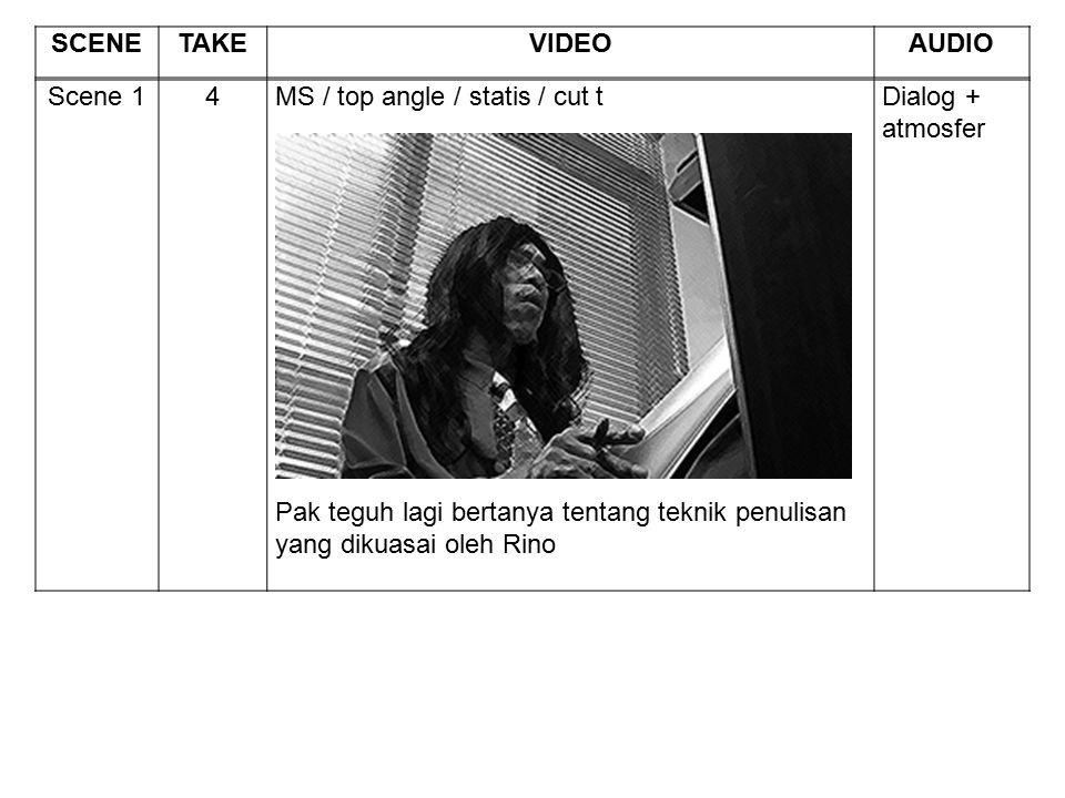 SCENE TAKE. VIDEO. AUDIO. Scene 1. 4. MS / top angle / statis / cut t. Pak teguh lagi bertanya tentang teknik penulisan yang dikuasai oleh Rino.