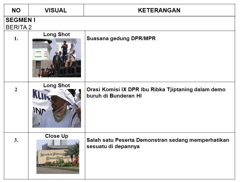 NO VISUAL KETERANGAN SEGMEN I BERITA 2 1. Long Shot