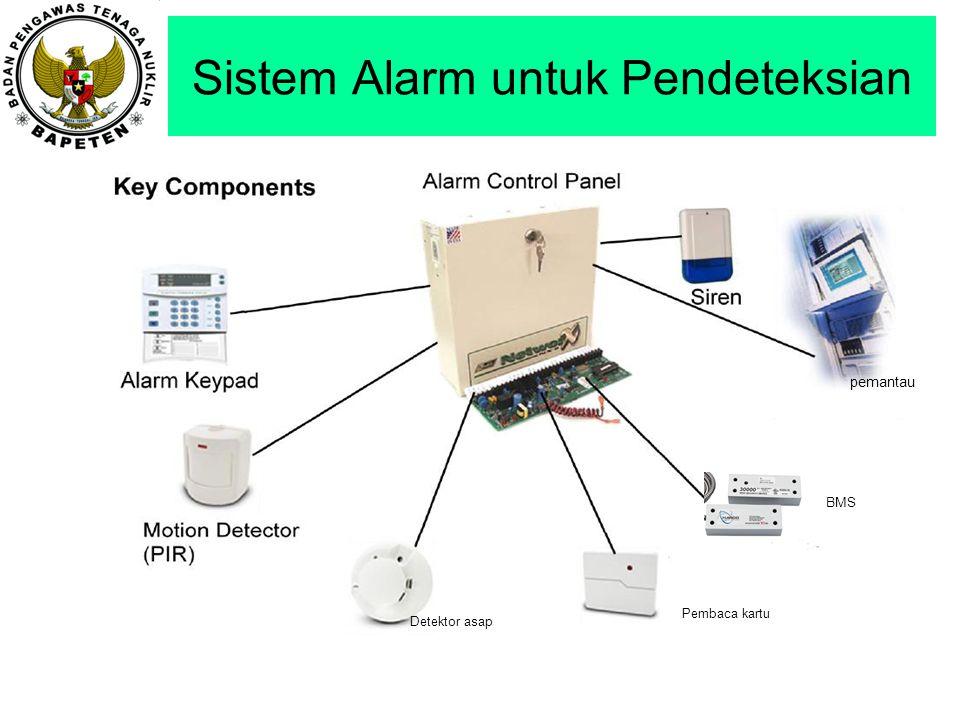 Sistem Alarm untuk Pendeteksian