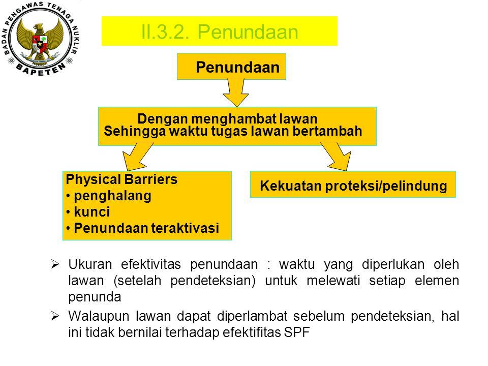 II.3.2. Penundaan Penundaan Dengan menghambat lawan