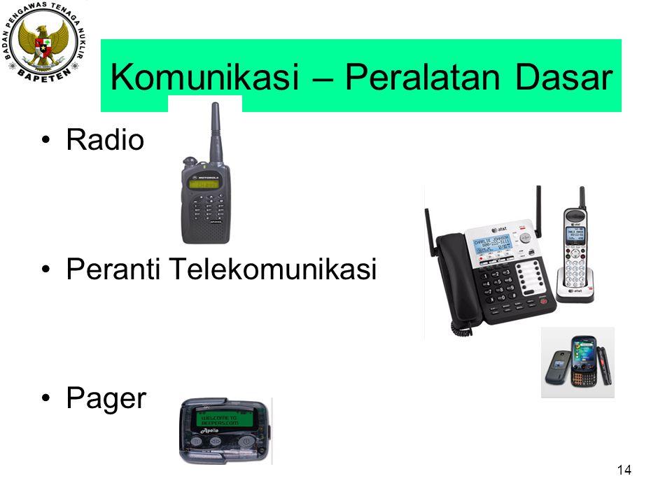 Komunikasi – Peralatan Dasar