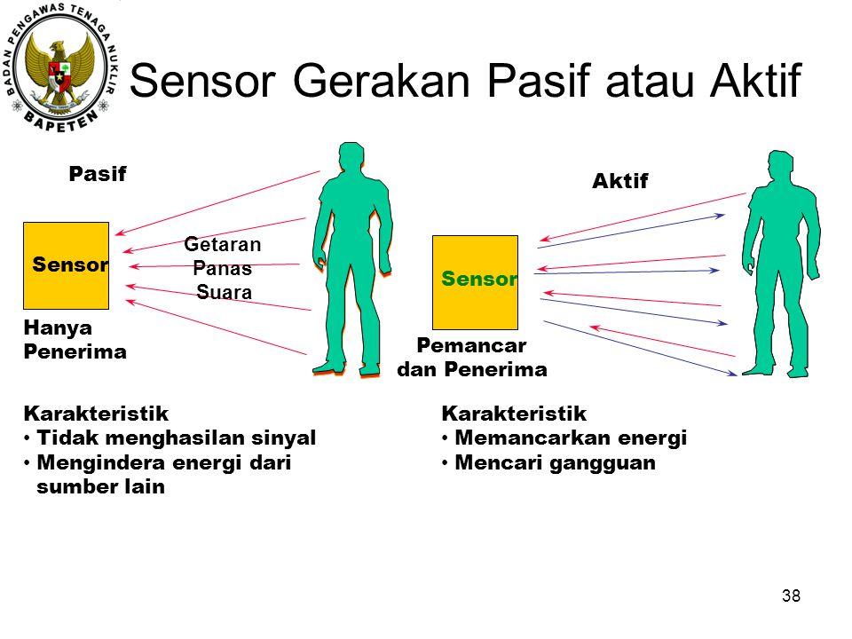 Sensor Gerakan Pasif atau Aktif