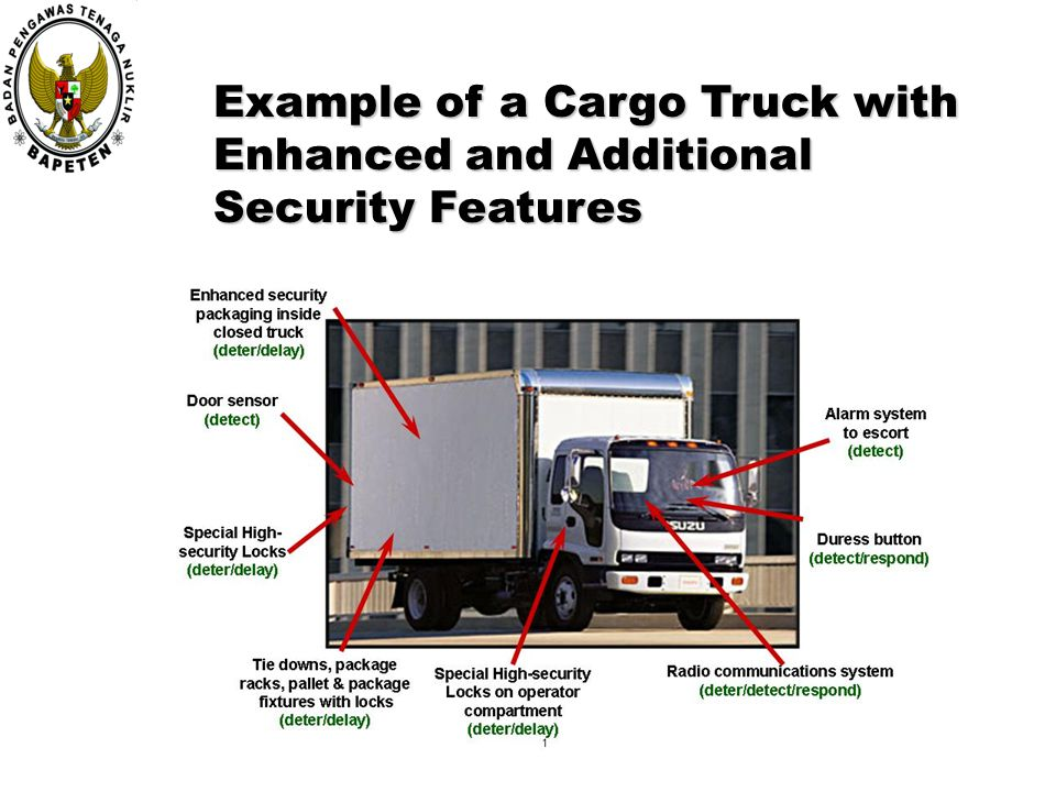 Example of a Cargo Truck with Enhanced and Additional Security Features