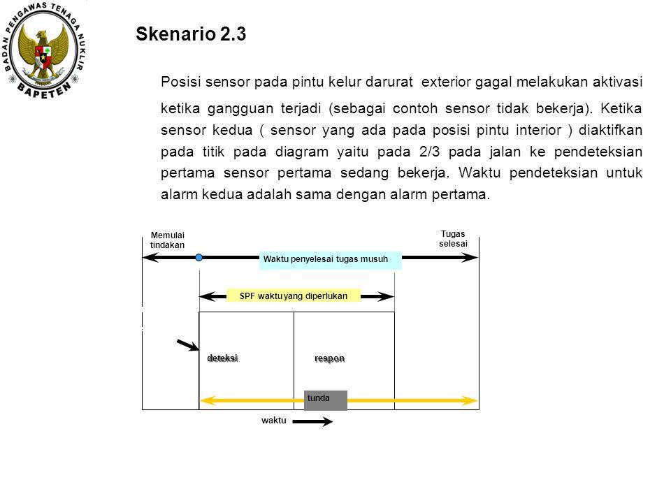 Skenario 2.3