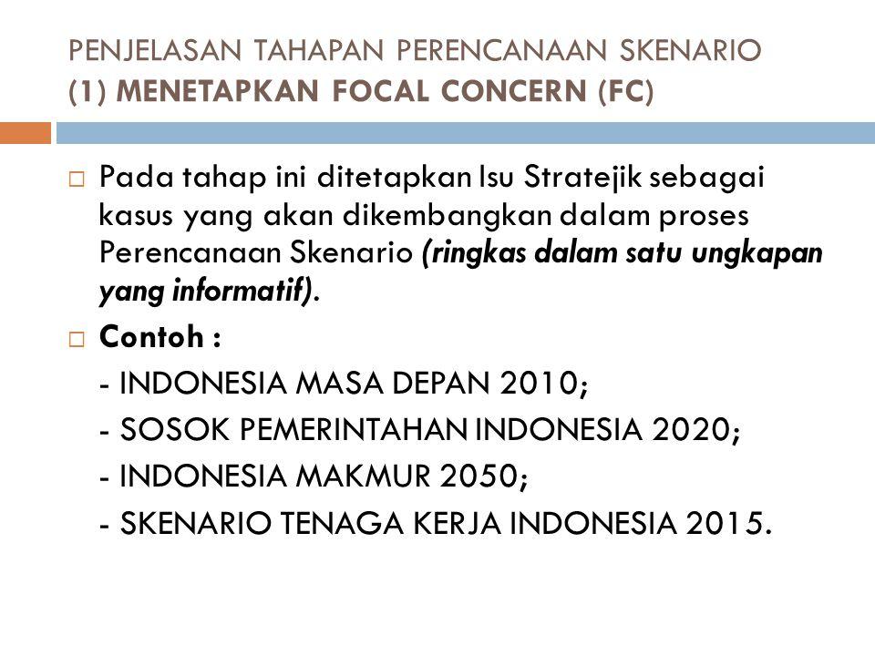 - INDONESIA MASA DEPAN 2010; - SOSOK PEMERINTAHAN INDONESIA 2020;