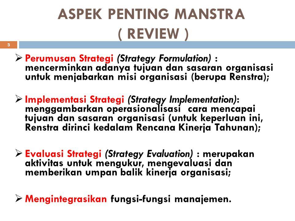 ASPEK PENTING MANSTRA ( REVIEW )
