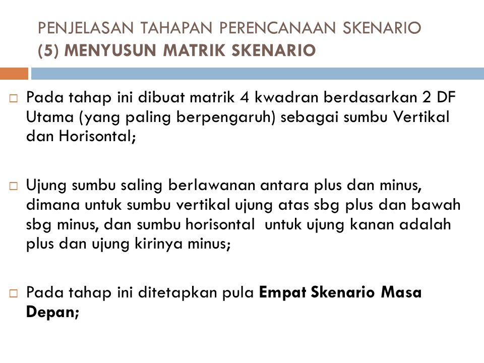 PENJELASAN TAHAPAN PERENCANAAN SKENARIO (5) MENYUSUN MATRIK SKENARIO