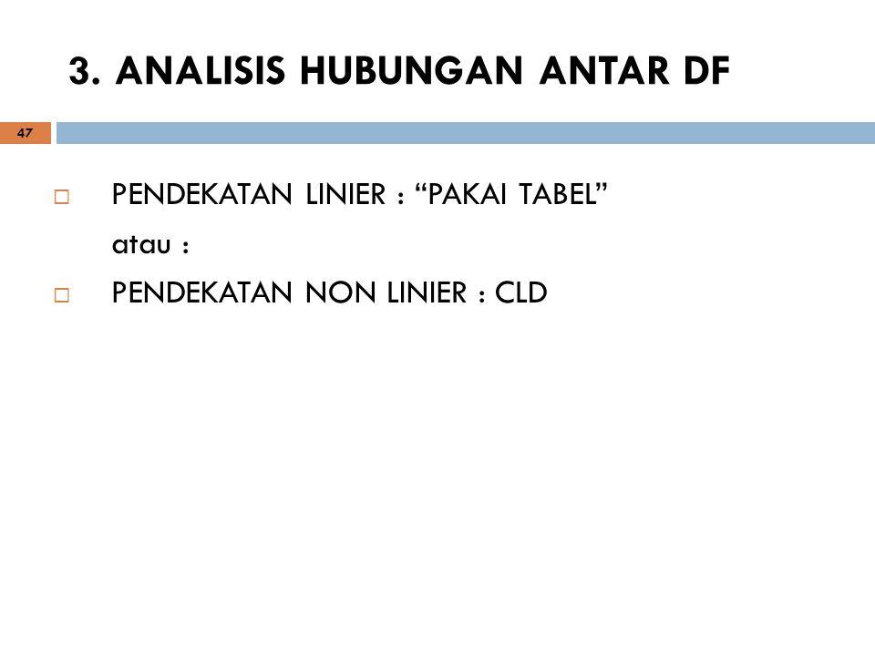 3. ANALISIS HUBUNGAN ANTAR DF