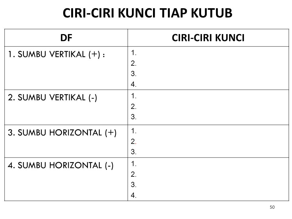 CIRI-CIRI KUNCI TIAP KUTUB