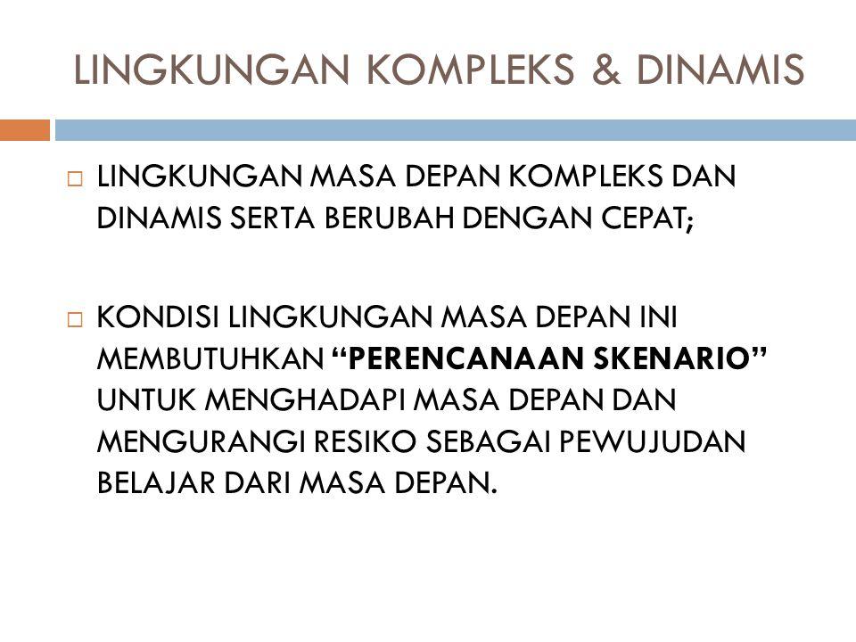 LINGKUNGAN KOMPLEKS & DINAMIS