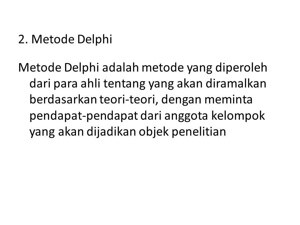 2. Metode Delphi