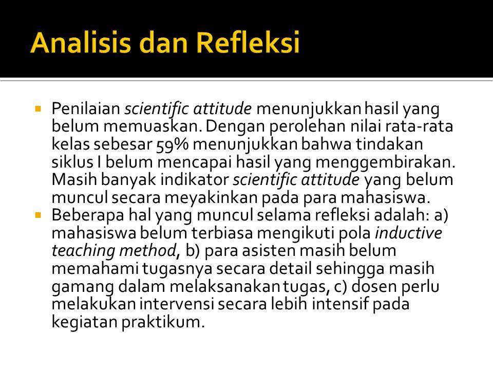 Analisis dan Refleksi