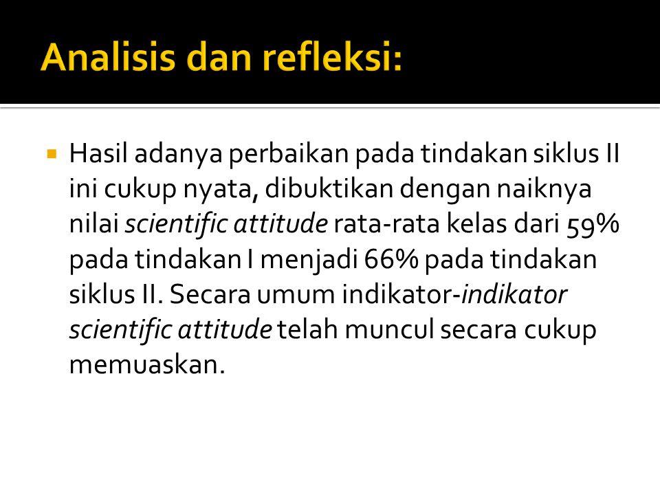 Analisis dan refleksi: