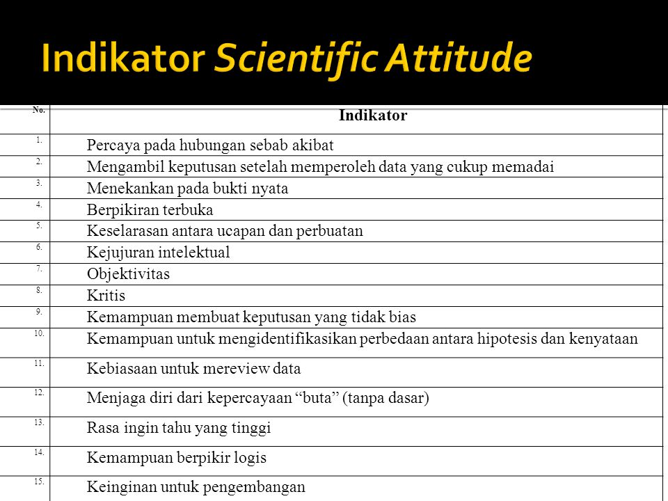 Indikator Scientific Attitude
