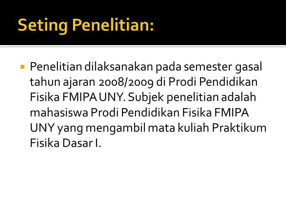 Seting Penelitian: