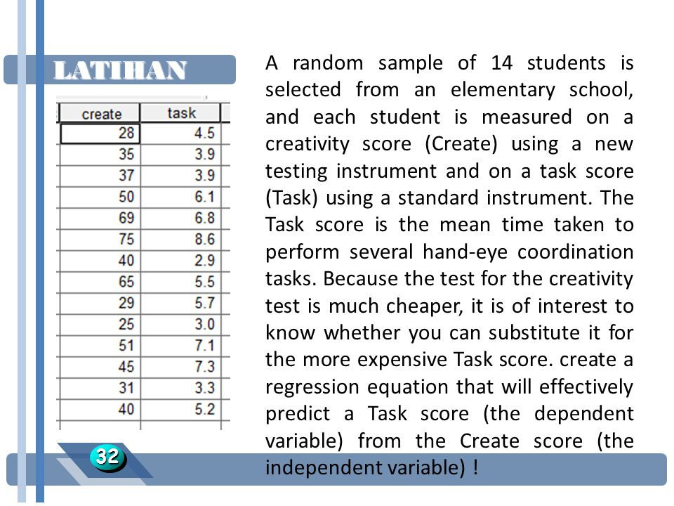A random sample of 14 students is selected from an elementary school, and each student is measured on a creativity score (Create) using a new testing instrument and on a task score (Task) using a standard instrument. The Task score is the mean time taken to perform several hand-eye coordination tasks. Because the test for the creativity test is much cheaper, it is of interest to know whether you can substitute it for the more expensive Task score. create a regression equation that will effectively predict a Task score (the dependent variable) from the Create score (the independent variable) !