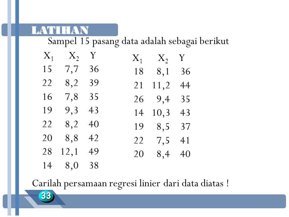 Sampel 15 pasang data adalah sebagai berikut X1 X2 Y 15 7,7 36