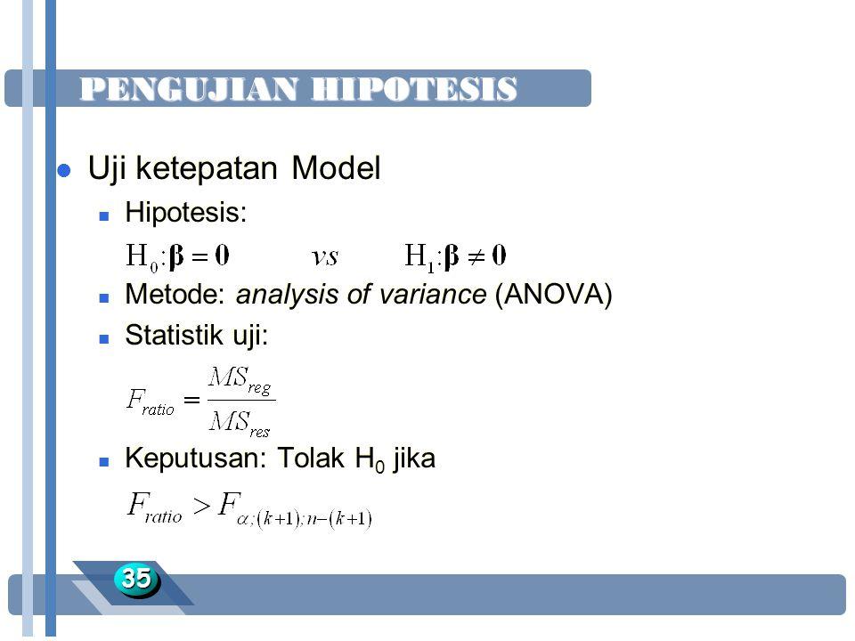 PENGUJIAN HIPOTESIS Uji ketepatan Model Hipotesis: