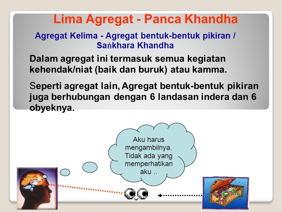 Agregat Kelima - Agregat bentuk-bentuk pikiran / Saṅkhara Khandha