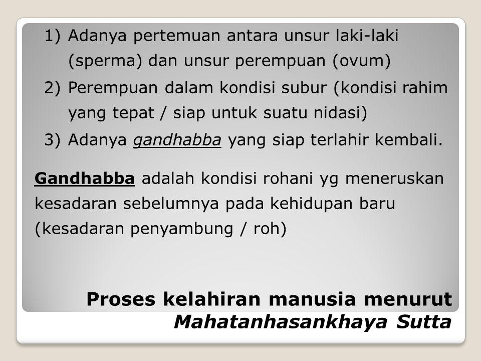Proses kelahiran manusia menurut Mahatanhasankhaya Sutta