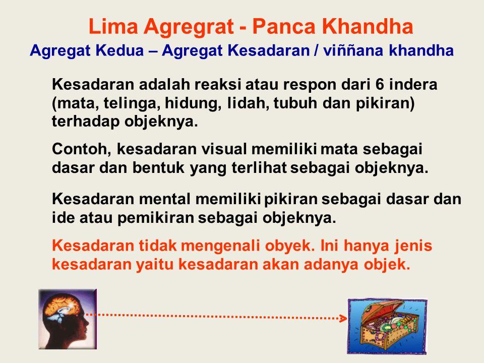 Lima Agregrat - Panca Khandha