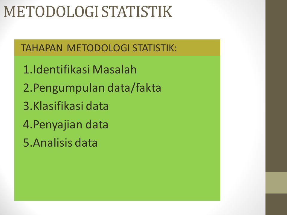 METODOLOGI STATISTIK Identifikasi Masalah Pengumpulan data/fakta