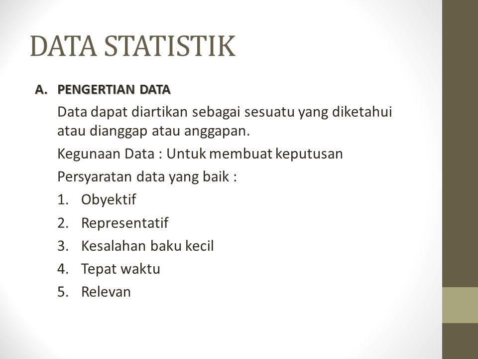 DATA STATISTIK PENGERTIAN DATA. Data dapat diartikan sebagai sesuatu yang diketahui atau dianggap atau anggapan.
