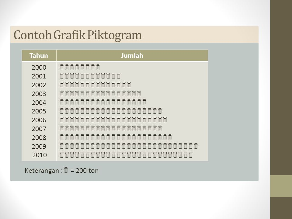 Contoh Grafik Piktogram