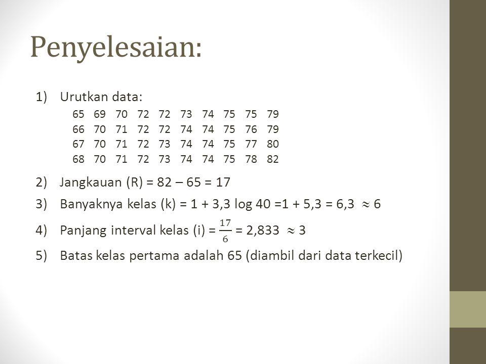 Penyelesaian: Urutkan data: Jangkauan (R) = 82 – 65 = 17