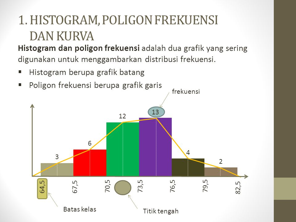Diagram poligon 28 images diagram histogram dan poligon diagram ccuart Images