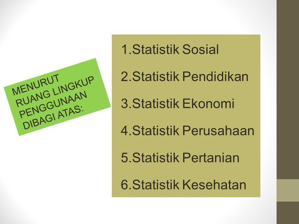 Statistik Sosial Statistik Pendidikan Statistik Ekonomi