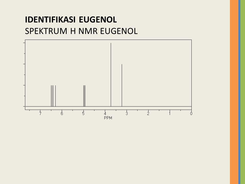 IDENTIFIKASI EUGENOL SPEKTRUM H NMR EUGENOL