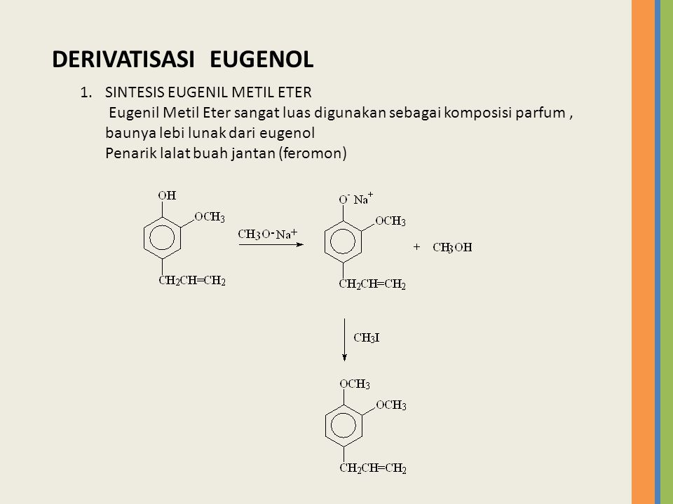 DERIVATISASI EUGENOL SINTESIS EUGENIL METIL ETER