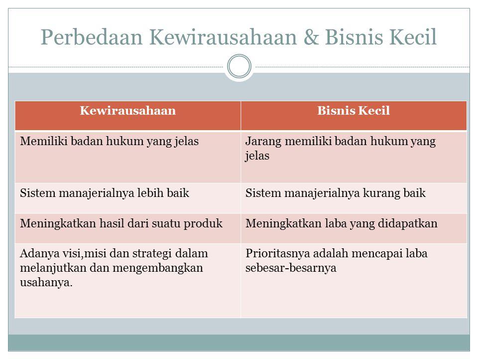 Perbedaan Kewirausahaan & Bisnis Kecil