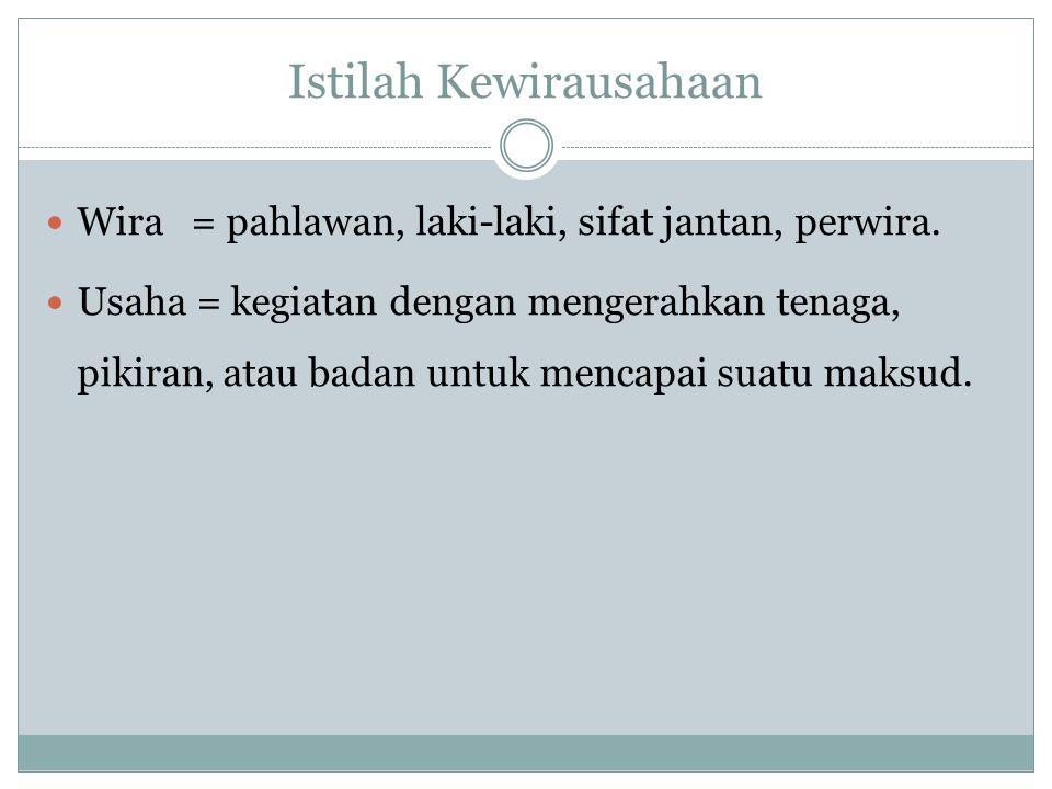 Istilah Kewirausahaan