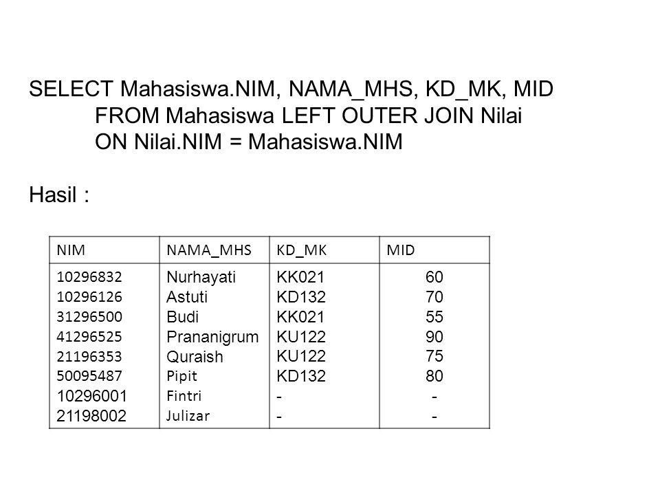 SELECT Mahasiswa.NIM, NAMA_MHS, KD_MK, MID