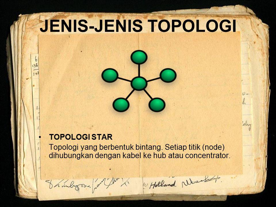 JENIS-JENIS TOPOLOGI TOPOLOGI STAR