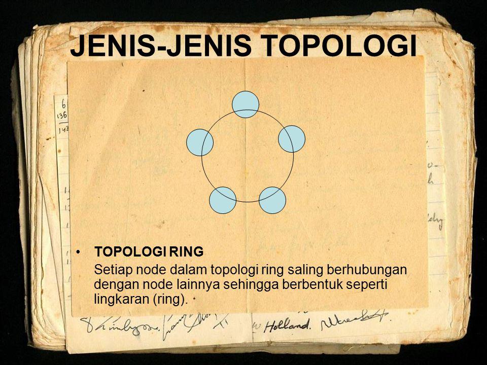 JENIS-JENIS TOPOLOGI TOPOLOGI RING