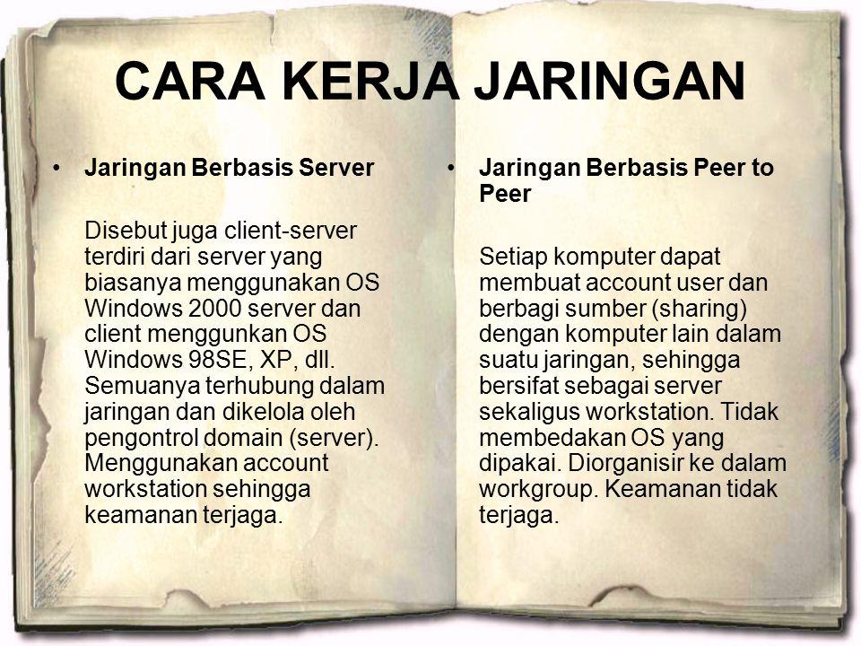 CARA KERJA JARINGAN Jaringan Berbasis Server