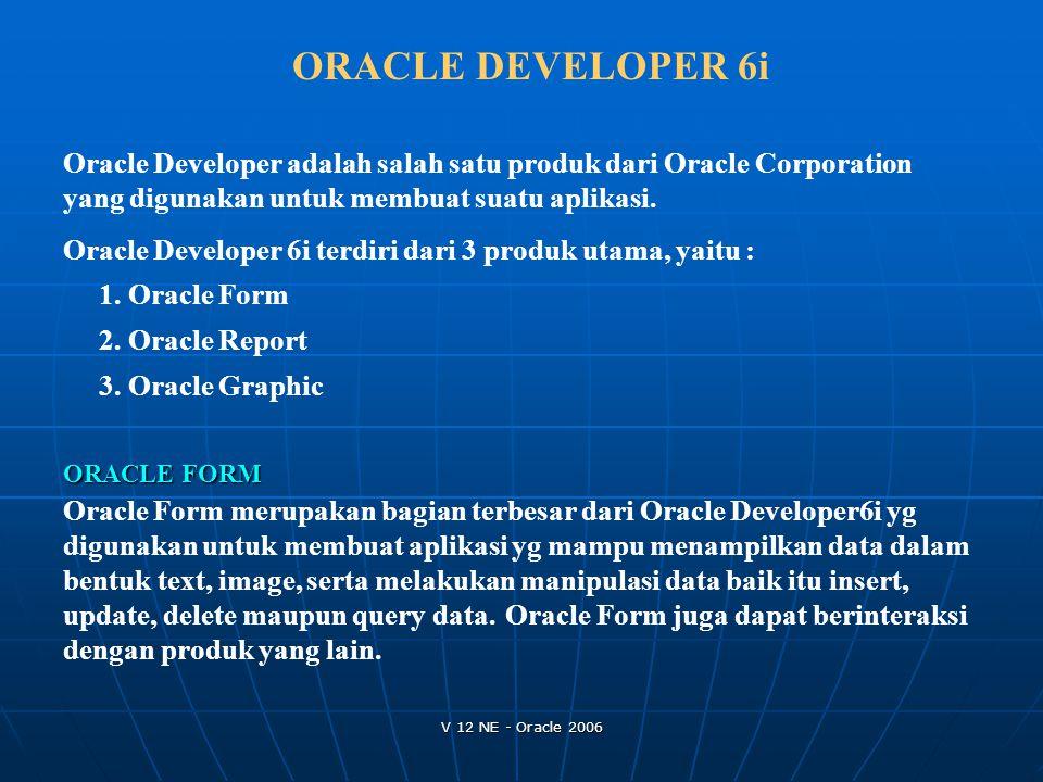 ORACLE DEVELOPER 6i Oracle Developer adalah salah satu produk dari Oracle Corporation yang digunakan untuk membuat suatu aplikasi.
