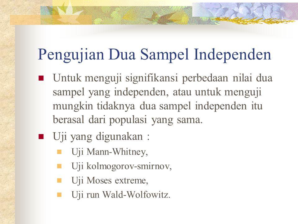 Pengujian Dua Sampel Independen