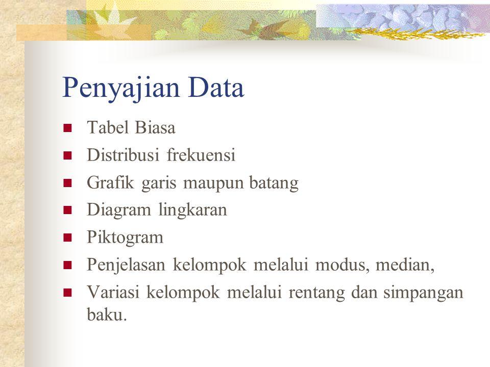 Penyajian Data Tabel Biasa Distribusi frekuensi