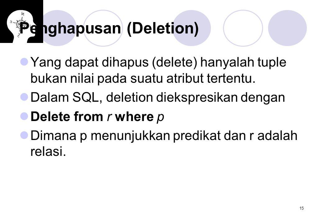 Penghapusan (Deletion)