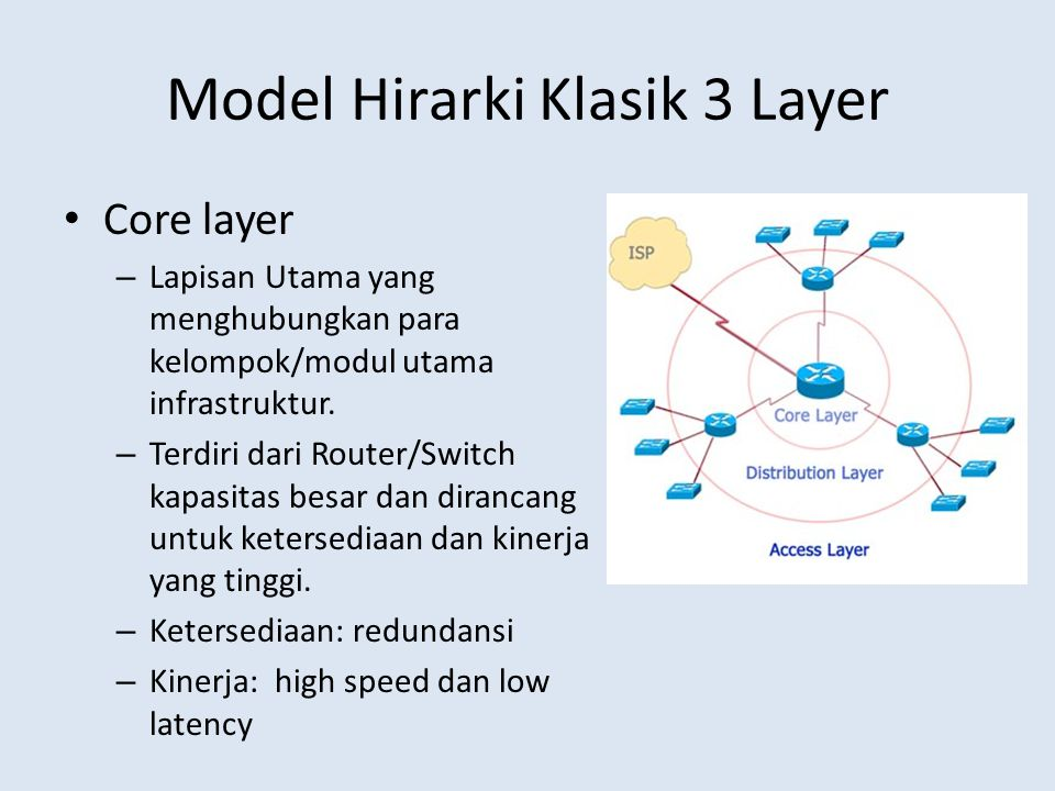 Model Hirarki Klasik 3 Layer